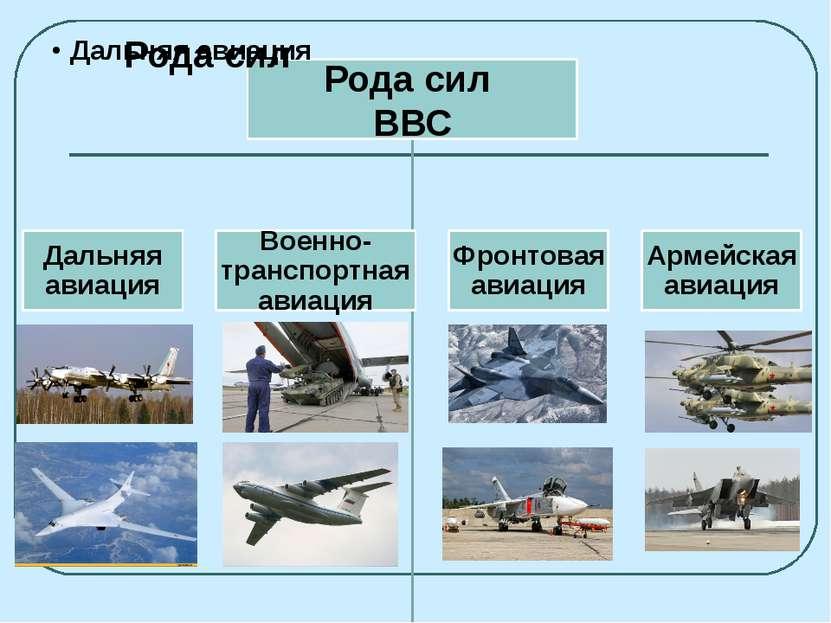 Организационно ВВС России состоят из округов, армий (корпусов), дивизий, бриг...