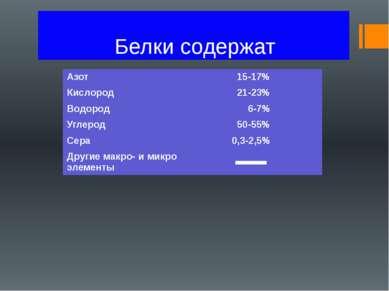 Белки содержат Азот 15-17% Кислород 21-23% Водород 6-7% Углерод 50-55% Сера 0...