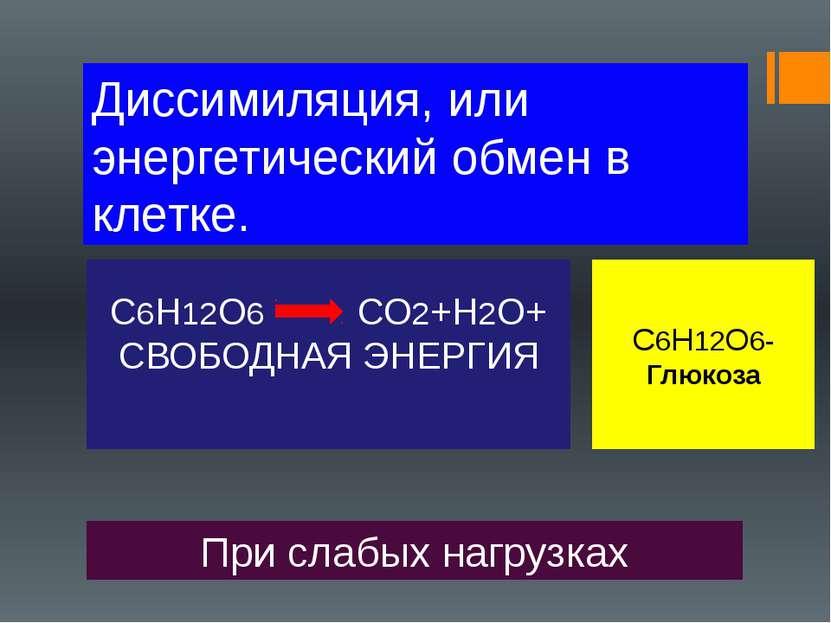 Диссимиляция, или энергетический обмен в клетке. C6H12O6 CO2+H2O+ СВОБОДНАЯ Э...
