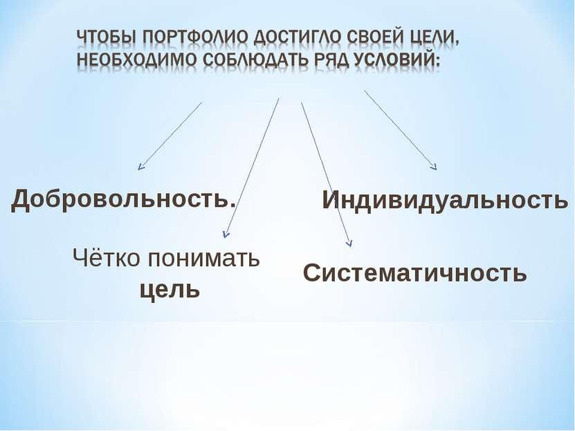Добровольность. Чётко понимать цель Индивидуальность Систематичность