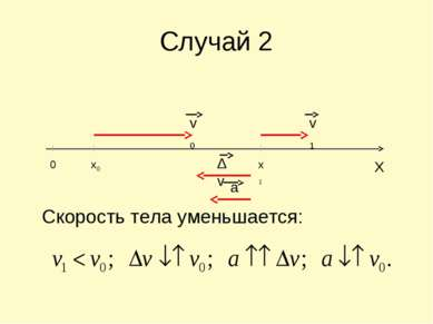 Случай 2 Скорость тела уменьшается: 0 x0 x1 X v0 v1 ∆v a