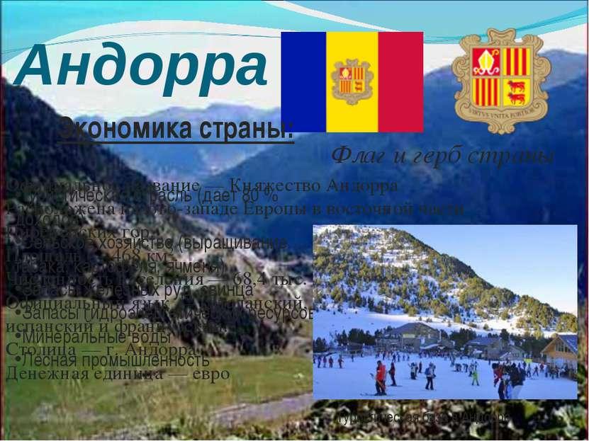 Андорра Официальное название — Княжество Андорра Расположена на юго-западе Ев...