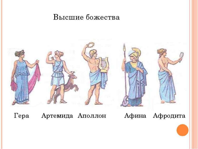 Высшие божества Гера Артемида Аполлон Афина Афродита