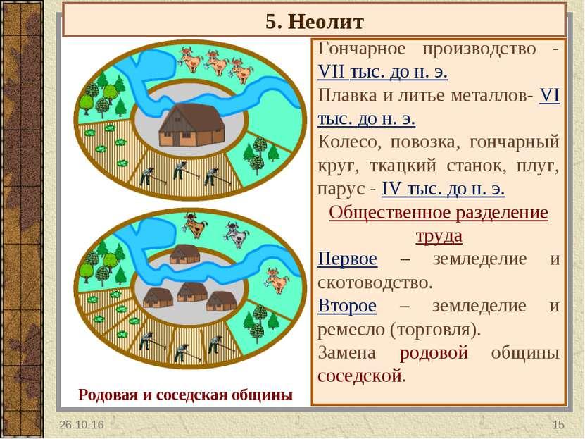5. Неолит Гончарное производство - VII тыс. до н. э. Плавка и литье металлов-...