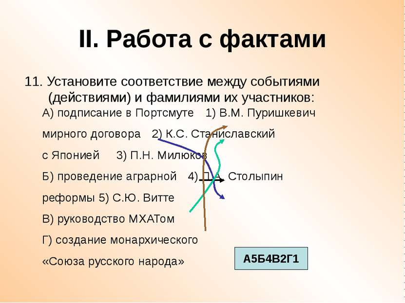 II. Работа с фактами 11. Установите соответствие между событиями (действиями)...