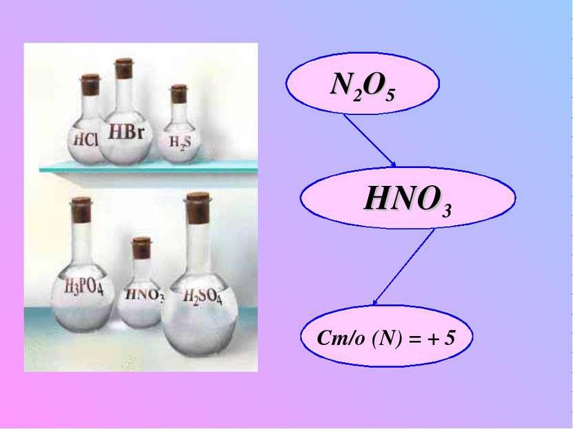 N2O5 HNO3 Ст/о (N) = + 5