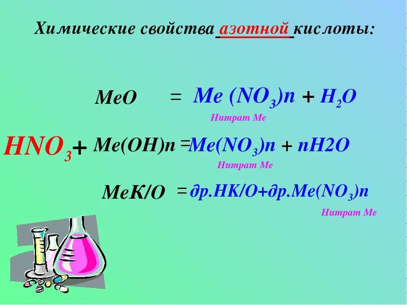 Химические свойства азотной кислоты: HNO3+ Me(OH)n MeК/О MeO = = = Me (NO3)n ...