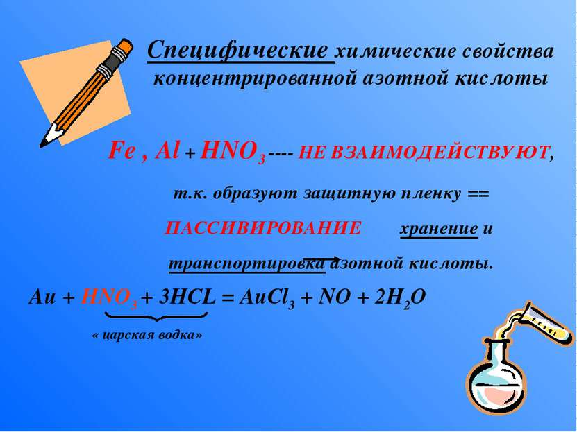Специфические химические свойства концентрированной азотной кислоты Fe , Al +...