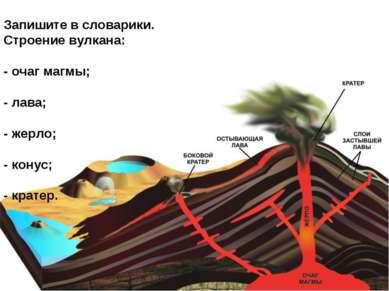 Запишите в словарики. Строение вулкана: - очаг магмы; - лава; - жерло; - кону...