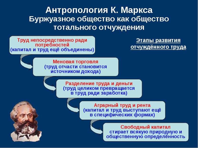 Труд непосредственно ради потребностей (капитал и труд ещё объединены) Менова...