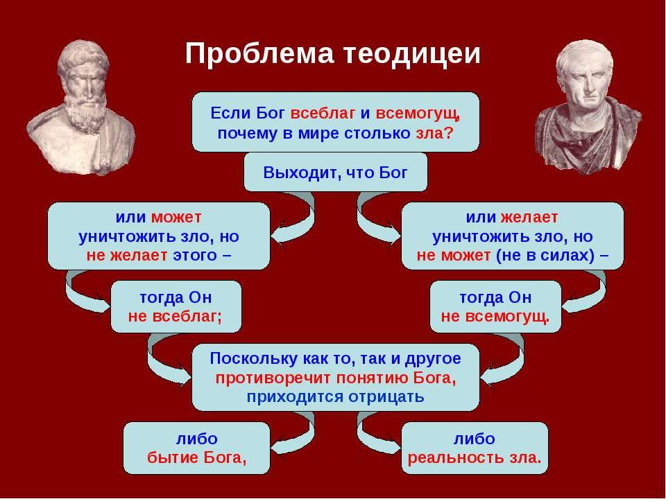 Проблема теодицеи Если Бог всеблаг и всемогущ, почему в мире столько зла? или...