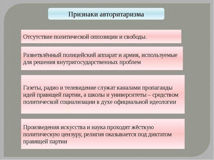Признаки авторитаризма Отсутствие политической оппозиции и свободы. Разветвлё...