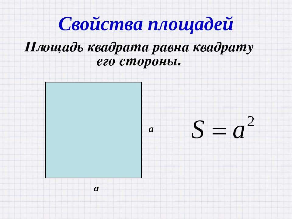 Свойства площадей Площадь квадрата равна квадрату его стороны.