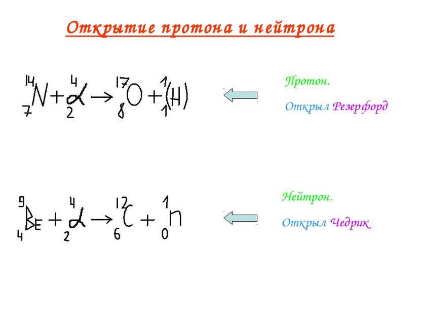 Открытие протона и нейтрона Протон. Открыл Резерфорд Нейтрон. Открыл Чедрик
