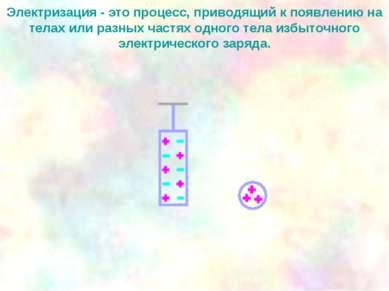 Электризация - это процесс, приводящий к появлению на телах или разных частях...