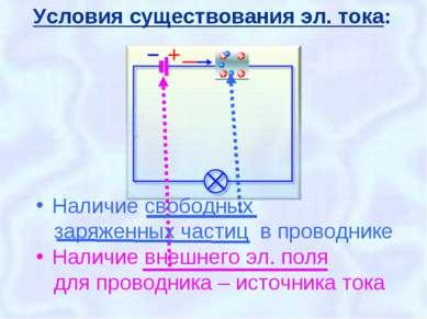 Условия существования эл. тока: Наличие свободных заряженных частиц в проводн...