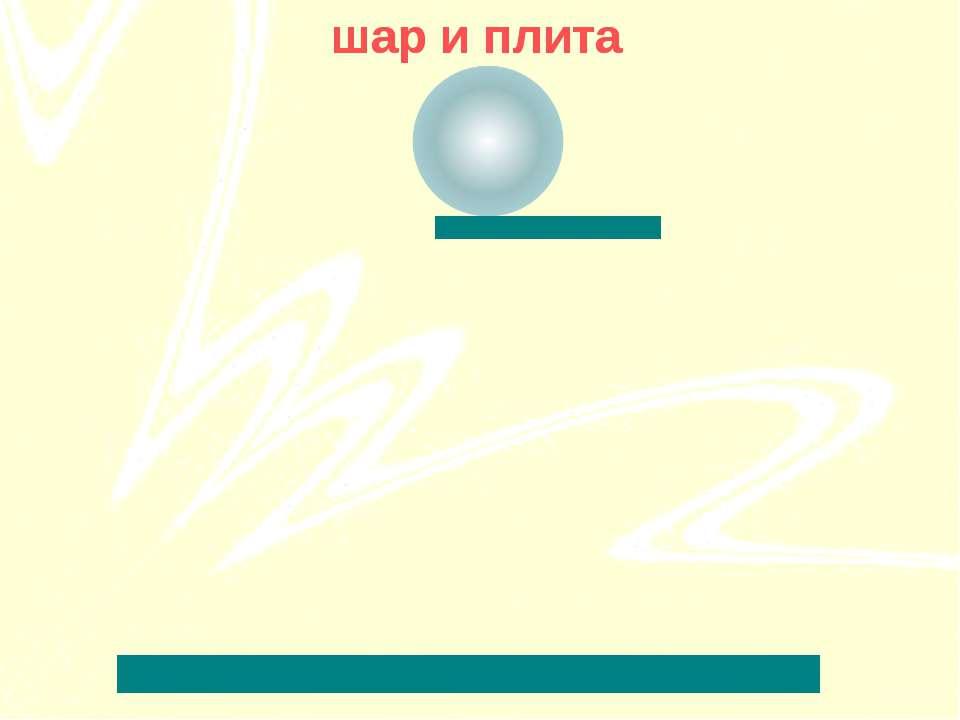 шар и плита шар и плита