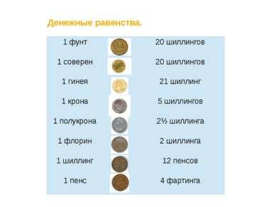 Денежные равенства. 1 фунт 20 шиллингов 1 соверен 20 шиллингов 1 гинея 21 шил...