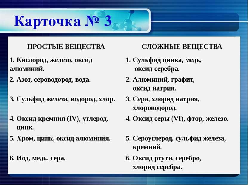 Карточка № 3 ПРОСТЫЕ ВЕЩЕСТВА СЛОЖНЫЕ ВЕЩЕСТВА 1. Кислород, железо, оксид алю...