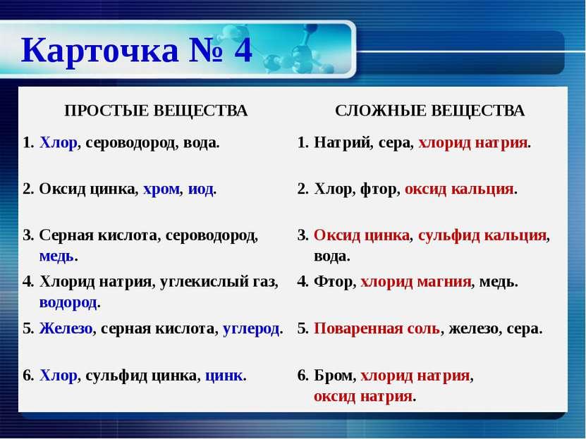 Карточка № 4 ПРОСТЫЕ ВЕЩЕСТВА СЛОЖНЫЕ ВЕЩЕСТВА 1.Хлор, сероводород, вода. 1. ...