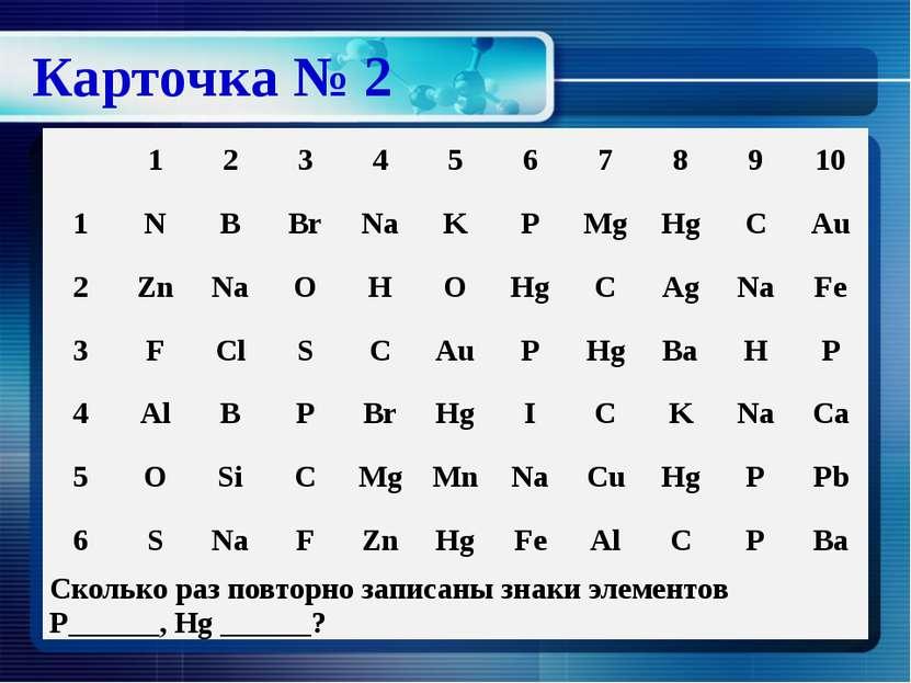 Карточка № 2 1 2 3 4 5 6 7 8 9 10 1 N B Br Na K P Mg Hg C Au 2 Zn Na O H O Hg...