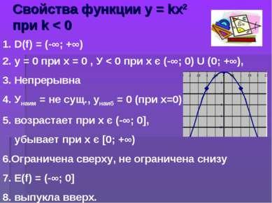 Свойства функции у = kх2 при k < 0 1. D(f) = (-∞; +∞) 2. у = 0 при х = 0 , У ...