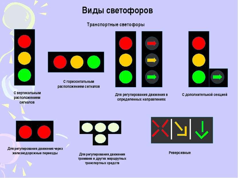Позы регулировщика соответствуют сигналам светофора: - Руки регулировщика опу...