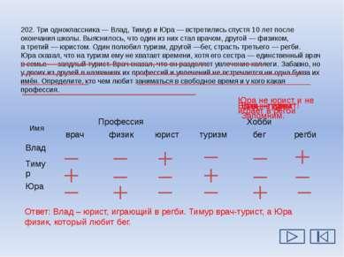 Источники Изображение на титульном слайде скан рабочей тетради Диаграммы на п...