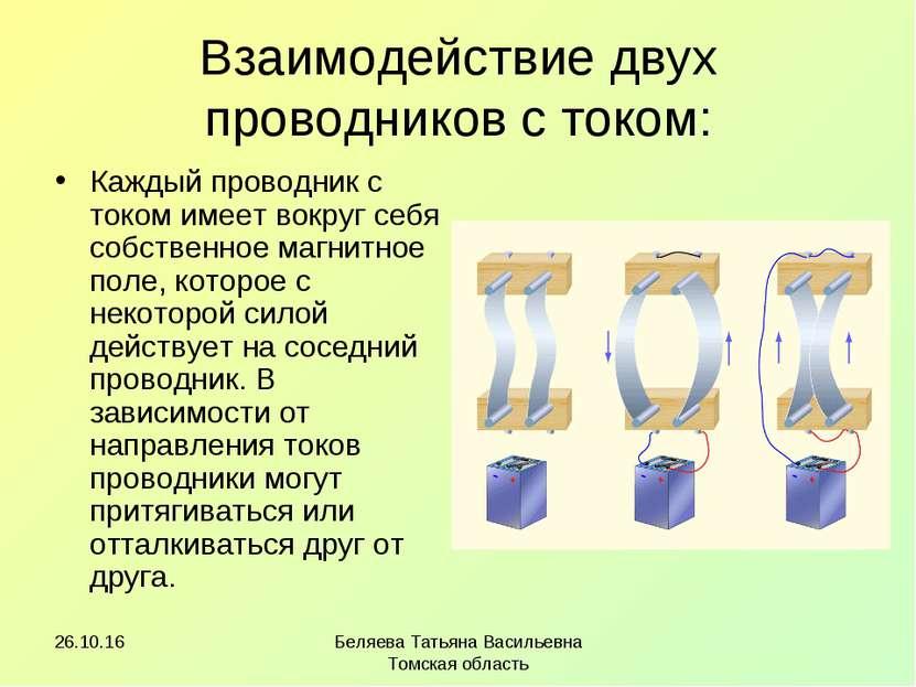 * Беляева Татьяна Васильевна Томская область Взаимодействие двух проводников ...