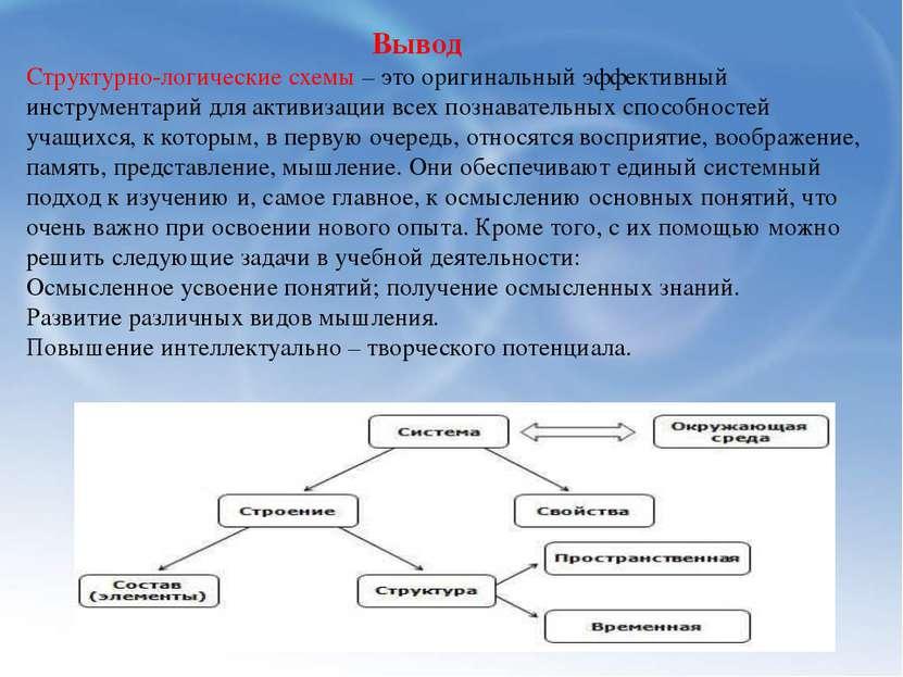Вывод Структурно-логические схемы – это оригинальный эффективный инструмент...