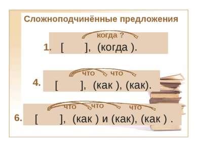 Сложноподчинённые предложения 1. 4. 6. [ ], (когда ). когда ? [ ], (как ), (к...