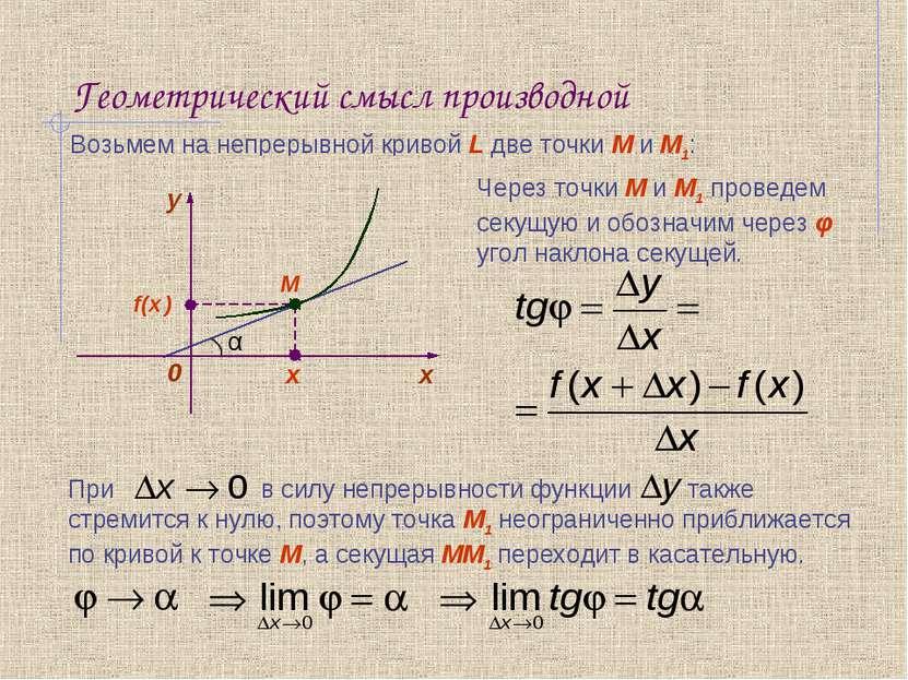 Геометрический смысл производной Возьмем на непрерывной кривой L две точки М ...