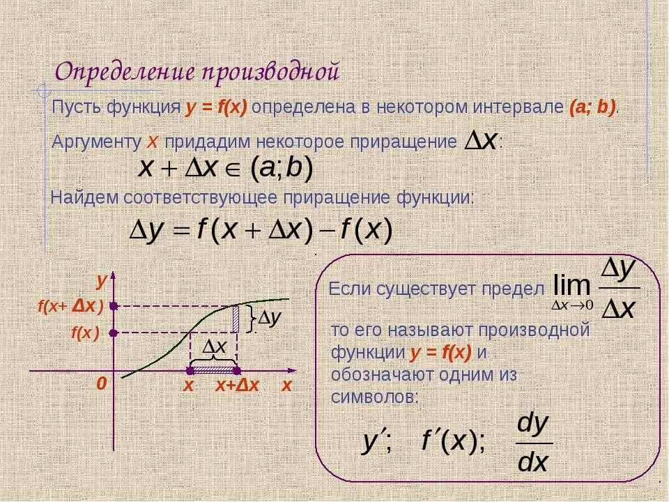 Определение производной Пусть функция y = f(x) определена в некотором интерва...