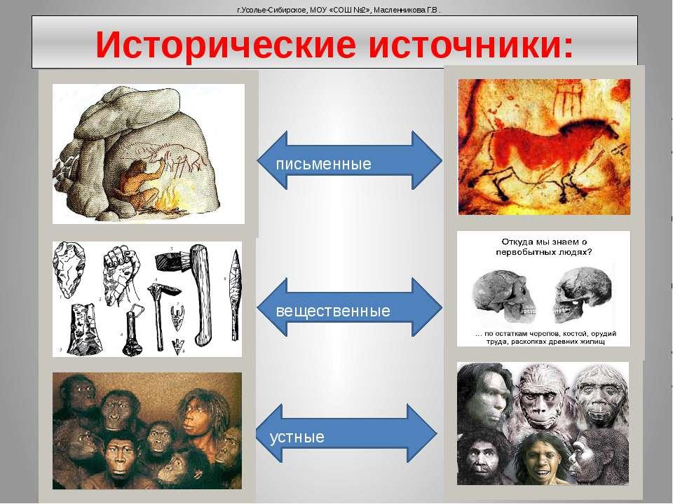 Исторические источники: письменные вещественные устные г.Усолье-Сибирское, МО...