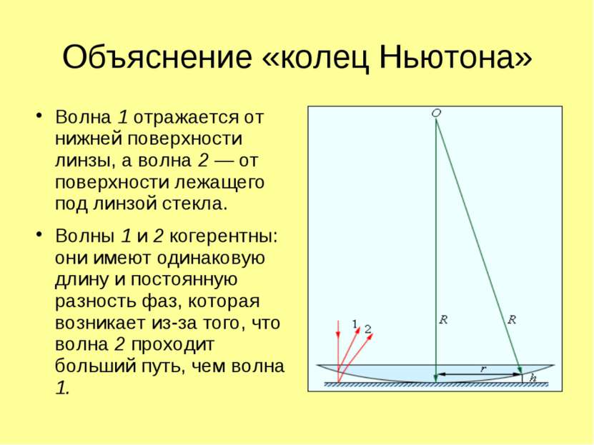 Объяснение «колец Ньютона» Волна 1 отражается от нижней поверхности линзы, а ...