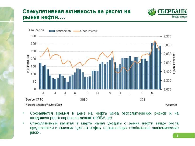Спекулятивная активность не растет на рынке нефти…. Сохраняется премия в цене...