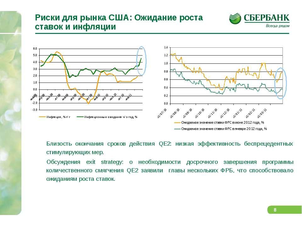 Риски для рынка США: Ожидание роста ставок и инфляции Близость окончания срок...
