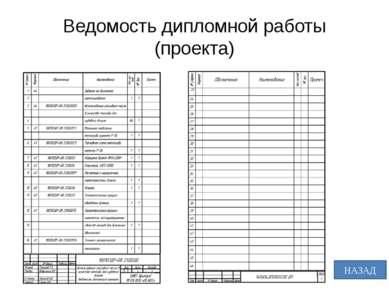 Ведомость дипломной работы (проекта)