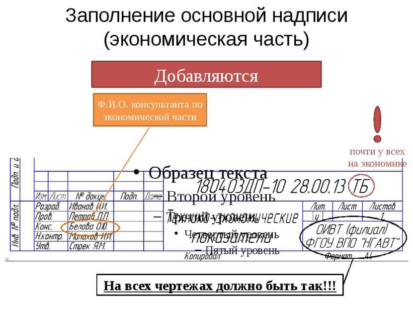 Презентация Дипломное проектирование скачать бесплатно