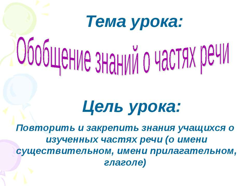Цель урока: Повторить и закрепить знания учащихся о изученных частях речи (о ...