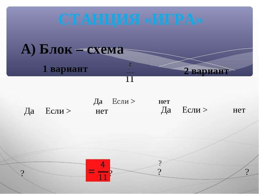 СТАНЦИЯ «ИГРА» А) Блок – схема 1 вариант 2 вариант