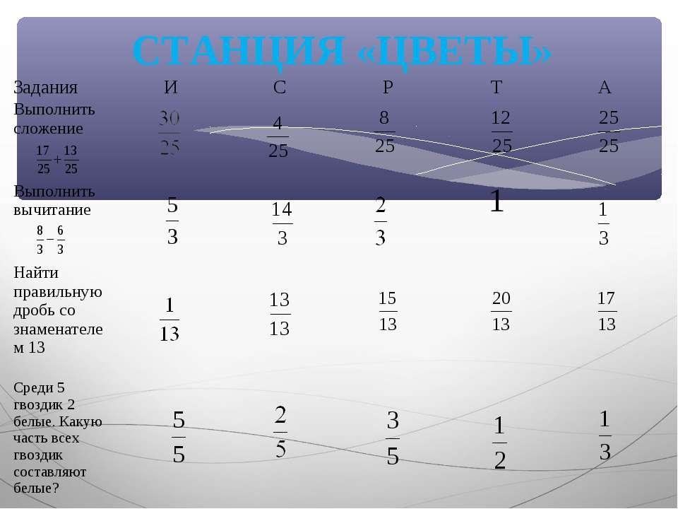 СТАНЦИЯ «ЦВЕТЫ» Задания И С Р Т А Выполнить сложение Выполнить вычитание 1 На...