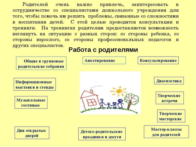 Родителей очень важно привлечь, заинтересовать в сотрудничестве со специалист...