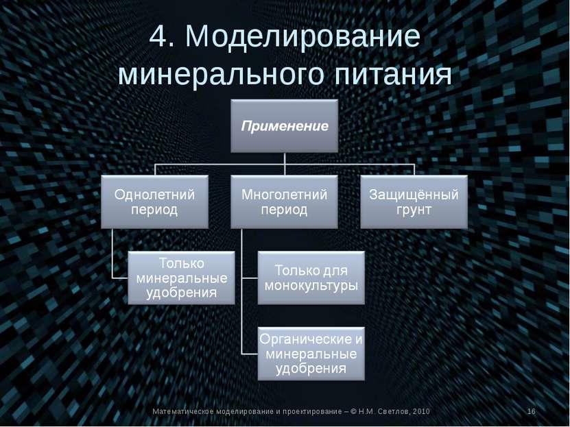 4. Моделирование минерального питания Математическое моделирование и проектир...