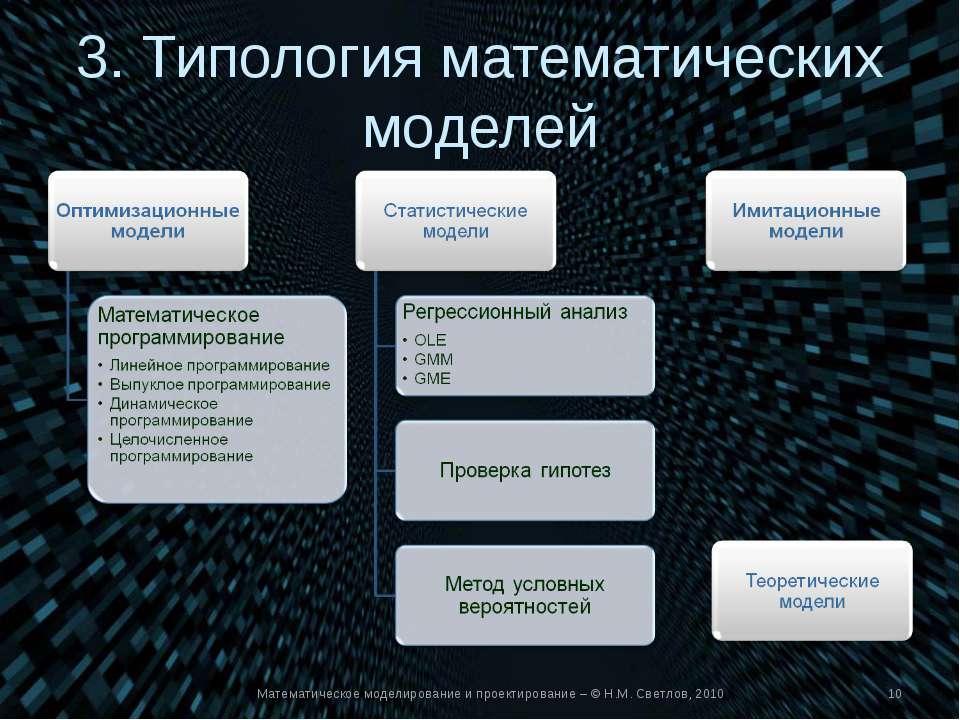 3. Типология математических моделей Математическое моделирование и проектиров...