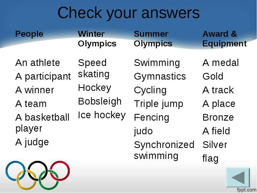 Check your answers People Winter Olympics Summer Olympics Award & Equipment A...