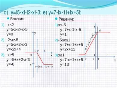 d) y=|5-х|-|2-х|-3; e) y=7-|х-1|+|х+5|; Решение: х≤-5 y=7+х-1-х-5 y=1 -5≤х≤1 ...