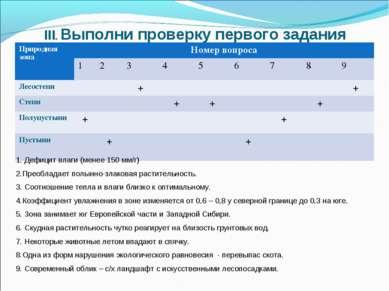 III. Выполни проверку первого задания 1. Дефицит влаги (менее 150 мм/г) 2.Пре...