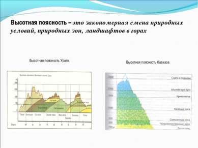 Высотная поясность – это закономерная смена природных условий, природных зон,...