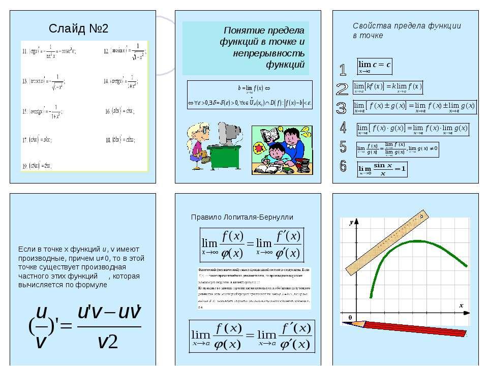 Слайд №2 Понятие предела функций в точке и непрерывность функций Свойства пре...